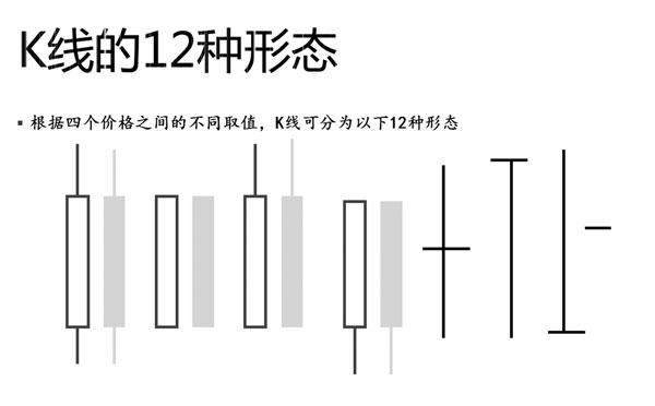 K线组合形态