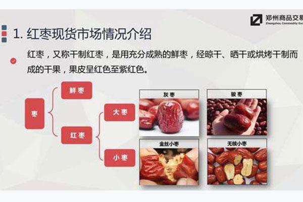红枣期货是什么
