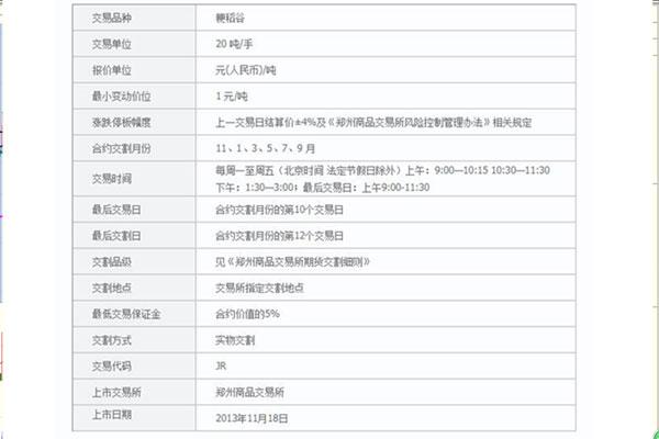 郑州商品交易所粳稻期货合约