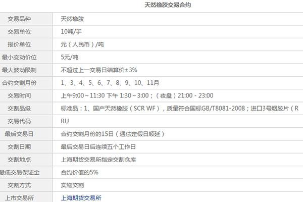 上海期货交易所橡胶期货合约