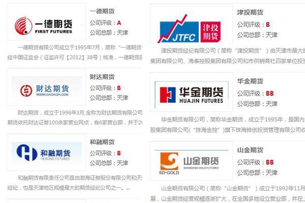 天津期货公司