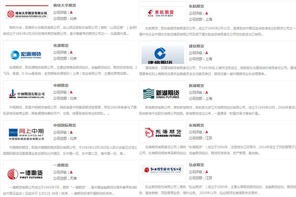 北京期货公司
