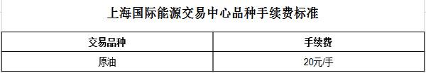 上海国际能源交易中心期货手续费
