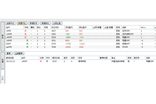 期货交易记录