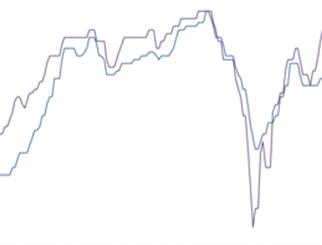 股指期货3月份将进入高位震荡的冷静期