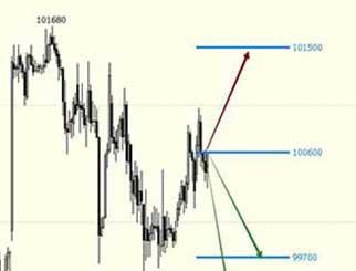 股指期货期现套利干货知识,期现套利有什么作用?