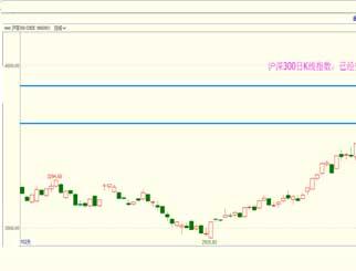 股指期货IF1906合约下一目标在4250