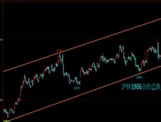 沪锌1906合约后期价格将继续震荡下行