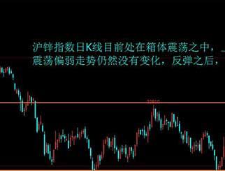 美元后期的强势会继续打压有色板块的价格