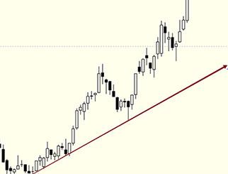 铁矿涨势依旧,领涨黑色继续前行
