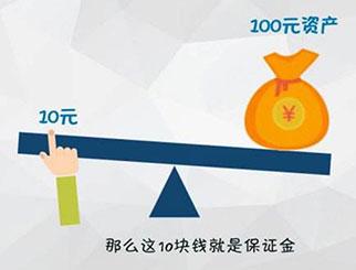 哪个期货交易软件能看到手续费保证金