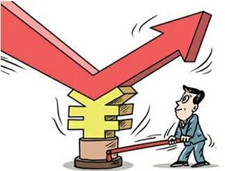 股指期货投资要警惕哪些风险